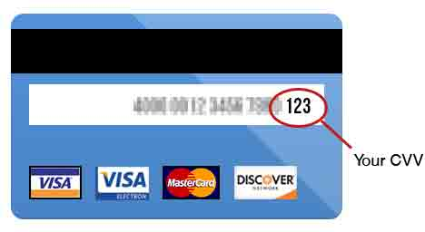 CVV Codes Security Code on Credit Card